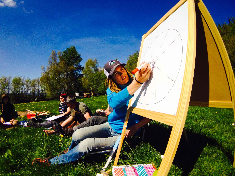 Art of Mentoring Coyote Teaching